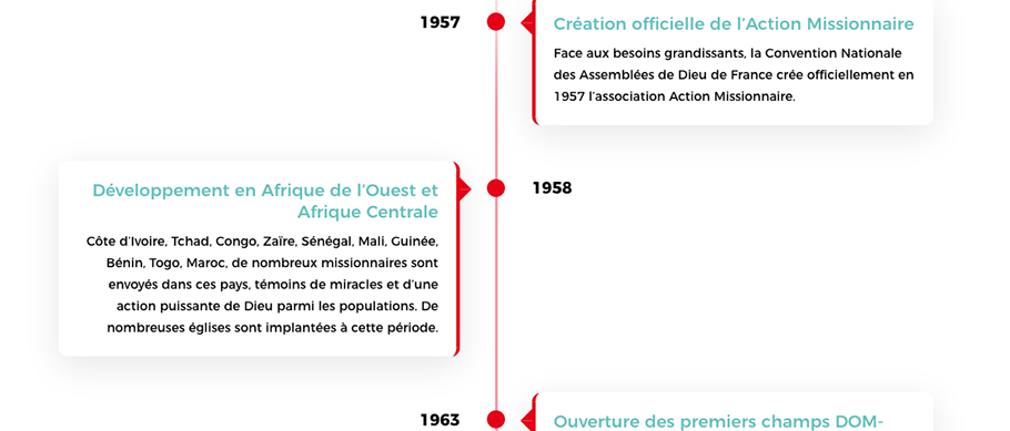 Page vision : histoire Action Missionnaire