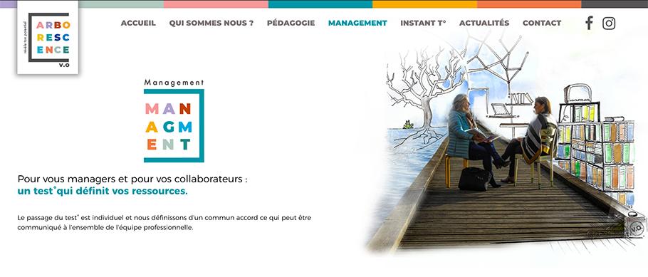 Page management du site web d'Arborescence (Arborescence.vo)
