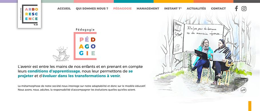 Page pédagogie du site web d'Arborescence (Arborescence.vo)